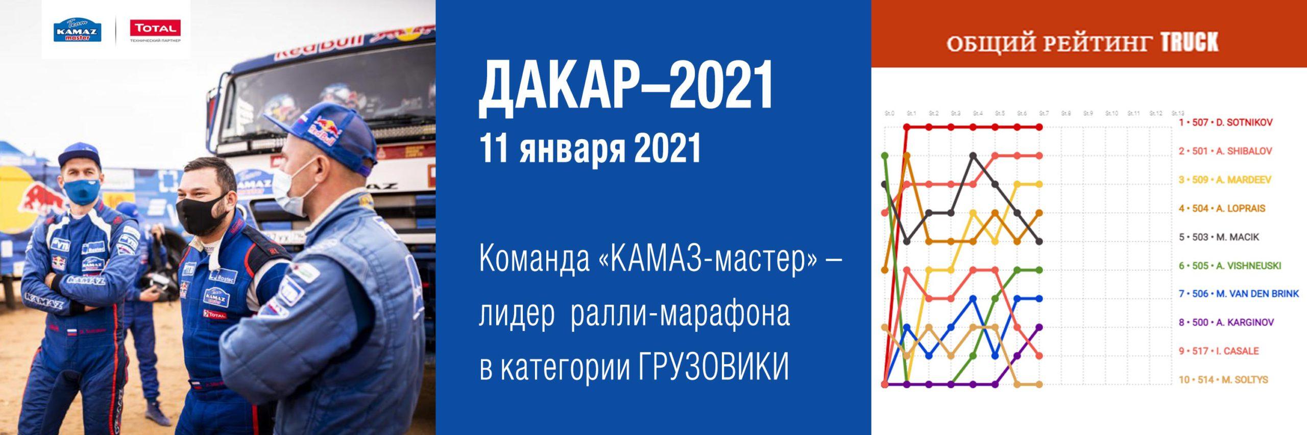 DAKAR-2021 - КАМАЗ-мастер - TOTAL