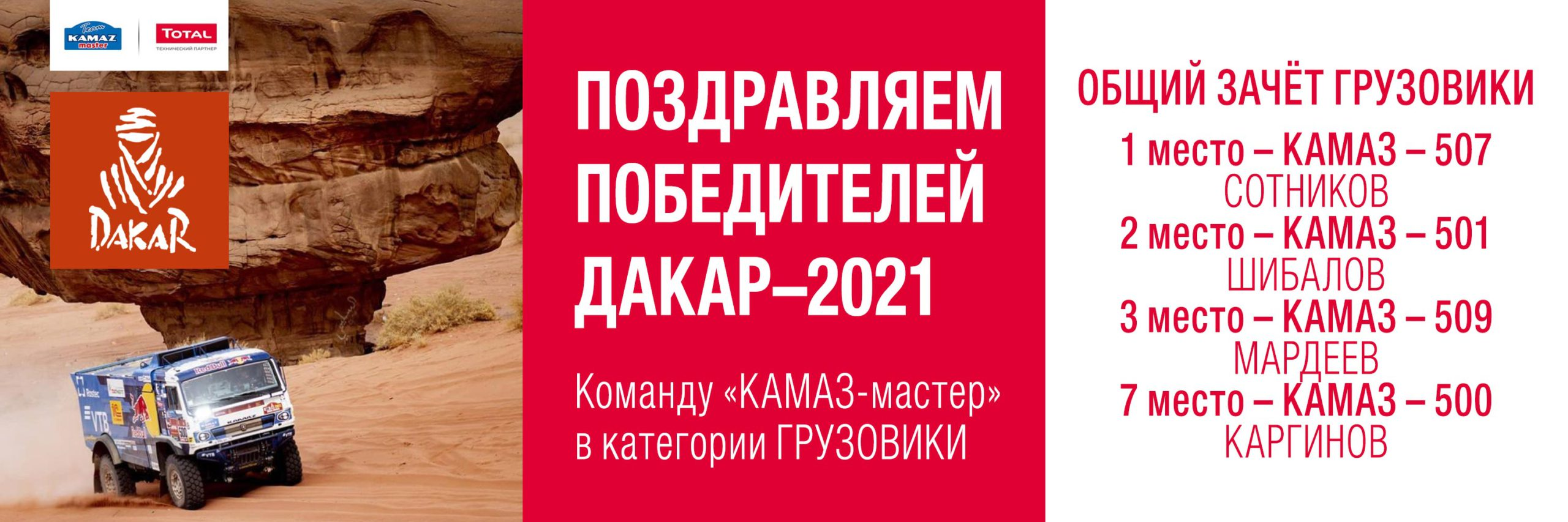 Победители «ДАКАРА-2021» «КАМАЗ-мастер»